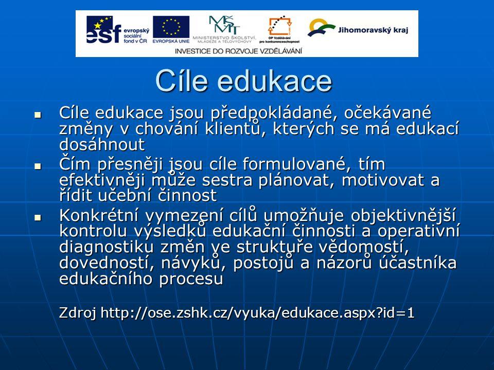 Cíle edukace Cíle edukace jsou předpokládané, očekávané změny v chování klientů, kterých se má edukací dosáhnout Cíle edukace jsou předpokládané, oček