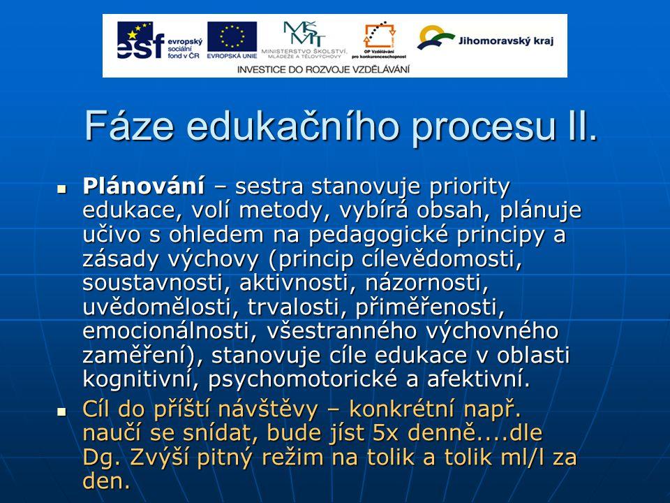 Fáze edukačního procesu II. Plánování – sestra stanovuje priority edukace, volí metody, vybírá obsah, plánuje učivo s ohledem na pedagogické principy