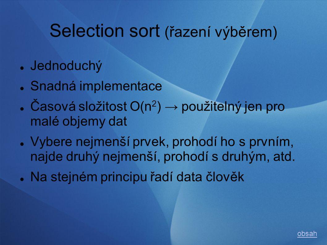 Selection sort (řazení výběrem) Jednoduchý Snadná implementace Časová složitost O(n 2 ) → použitelný jen pro malé objemy dat Vybere nejmenší prvek, prohodí ho s prvním, najde druhý nejmenší, prohodí s druhým, atd.