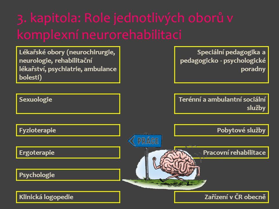 3. kapitola: Role jednotlivých oborů v komplexní neurorehabilitaci Lékařské obory (neurochirurgie, neurologie, rehabilitační lékařství, psychiatrie, a