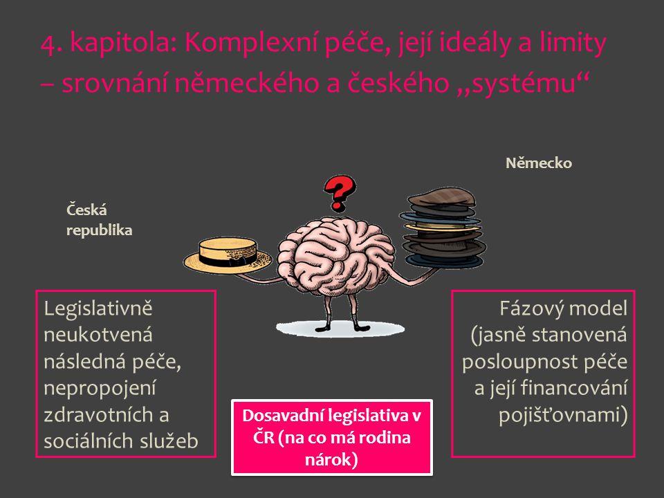 """4. kapitola: Komplexní péče, její ideály a limity – srovnání německého a českého """"systému"""" Legislativně neukotvená následná péče, nepropojení zdravotn"""