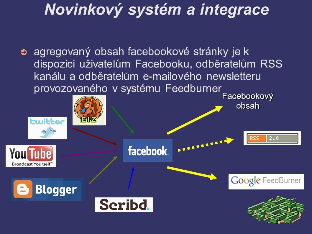 Novinkový systém a integrace ➲ agregovaný obsah facebookové stránky je k dispozici uživatelům Facebooku, odběratelům RSS kanálu a odběratelům e-mailového newsletteru provozovaného v systému Feedburner Facebookový obsah
