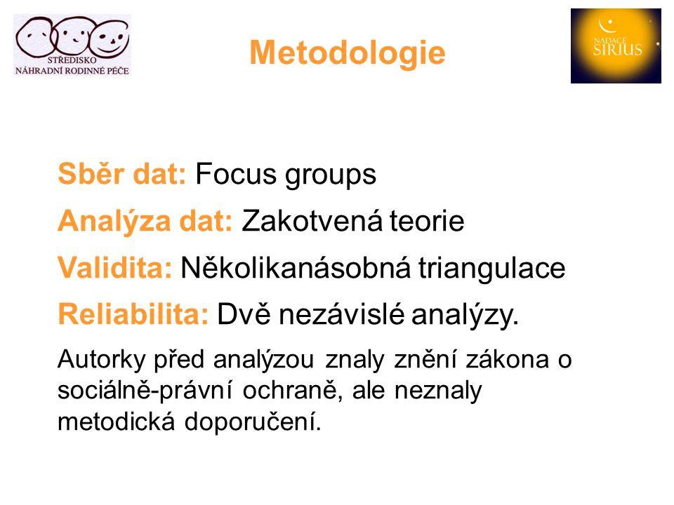 4.Formy přípravy 1. Role psychologa 2. Přednášková vs.