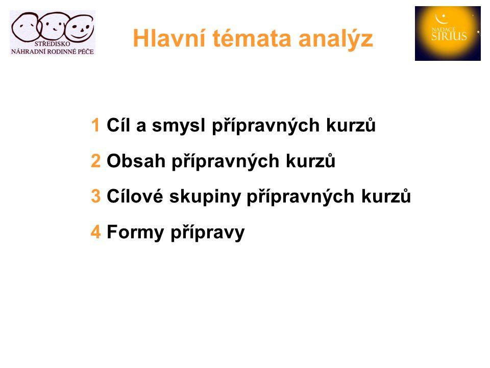 4.Formy přípravy 4. Společná vs.