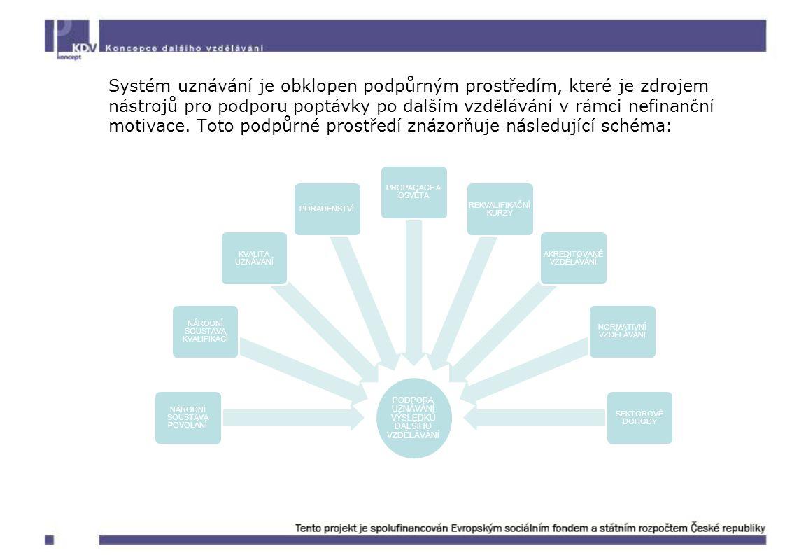 Systém uznávání je obklopen podpůrným prostředím, které je zdrojem nástrojů pro podporu poptávky po dalším vzdělávání v rámci nefinanční motivace. Tot