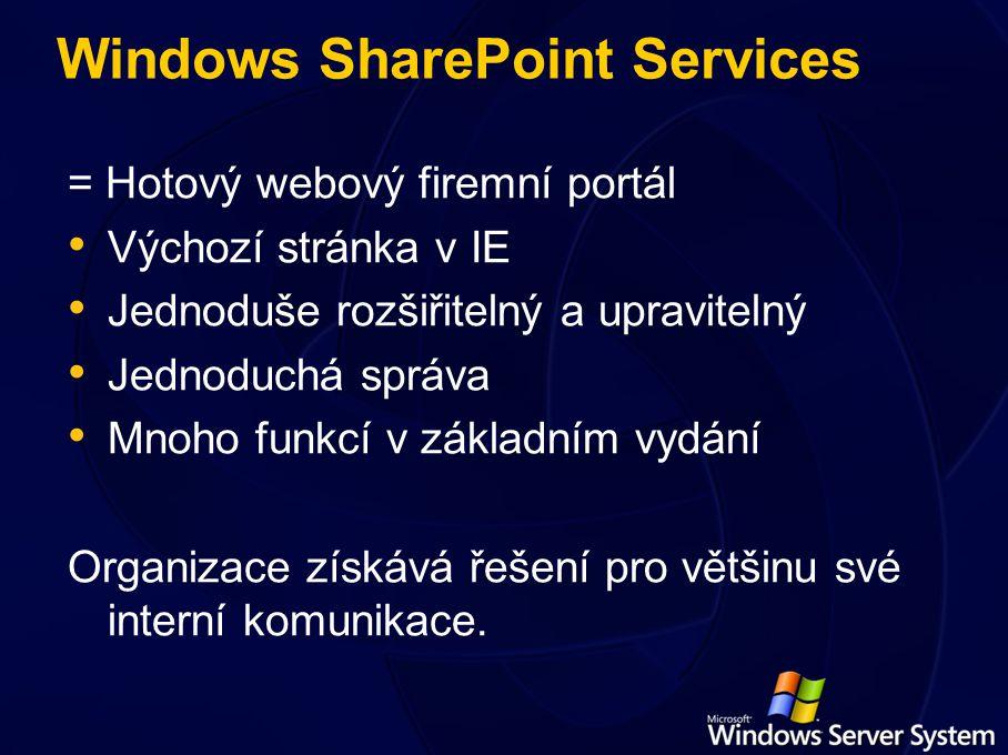 Windows SharePoint Services = Hotový webový firemní portál Výchozí stránka v IE Jednoduše rozšiřitelný a upravitelný Jednoduchá správa Mnoho funkcí v základním vydání Organizace získává řešení pro většinu své interní komunikace.
