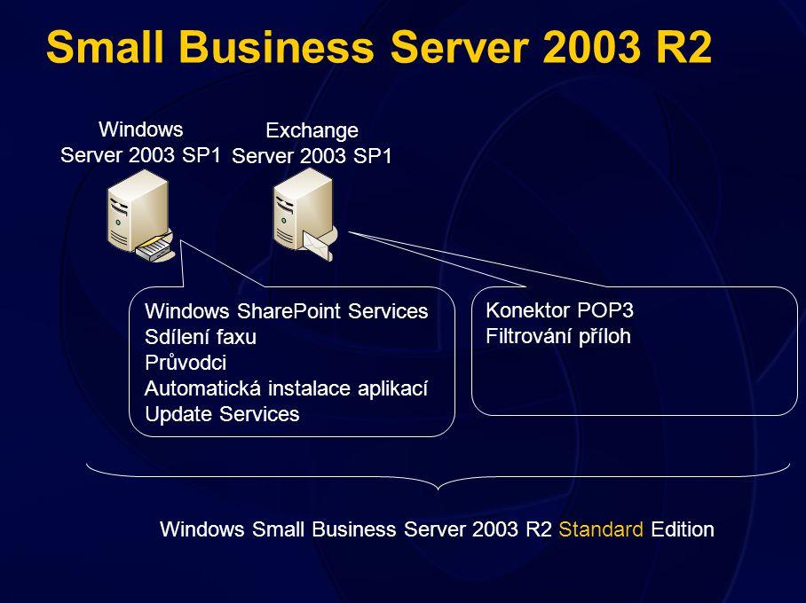 Small Business Server 2003 R2 Windows Server 2003 SP1 Exchange Server 2003 SP1 Konektor POP3 Filtrování příloh Windows Small Business Server 2003 R2 Premium Edition SQL Server 2005 Workgroup Ed.
