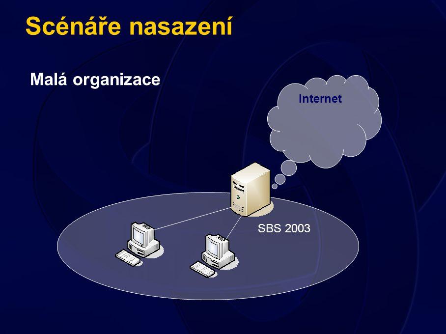 Scénáře nasazení Malá organizace SBS 2003 Internet