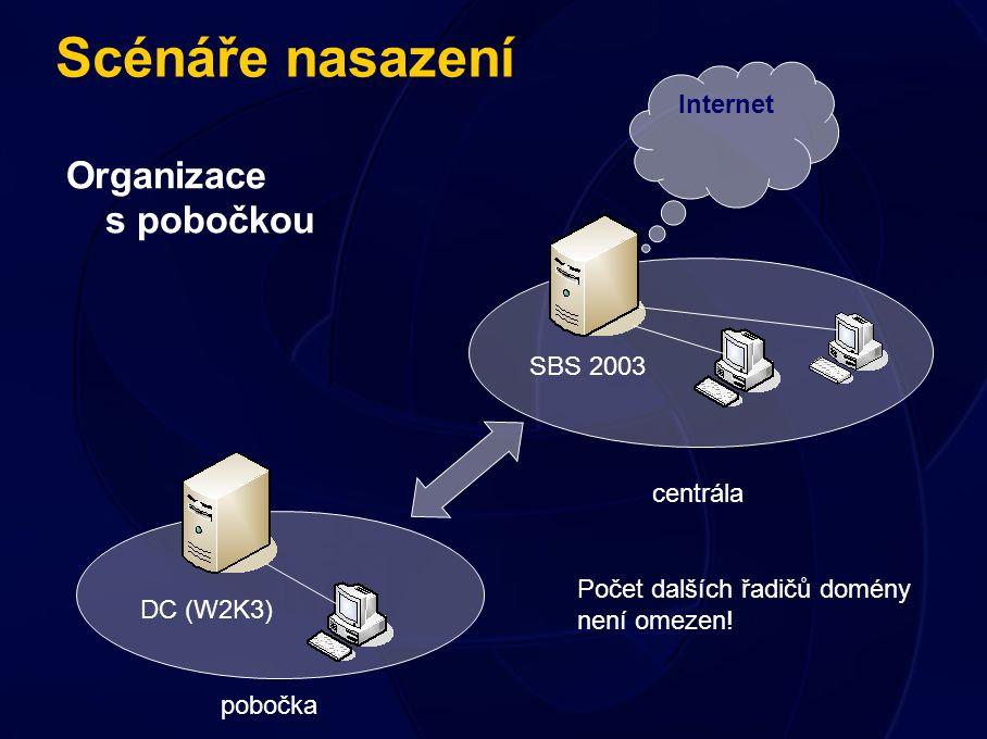 Scénáře nasazení Organizace s pobočkou SBS 2003 Internet DC (W2K3) pobočka centrála Počet dalších řadičů domény není omezen!