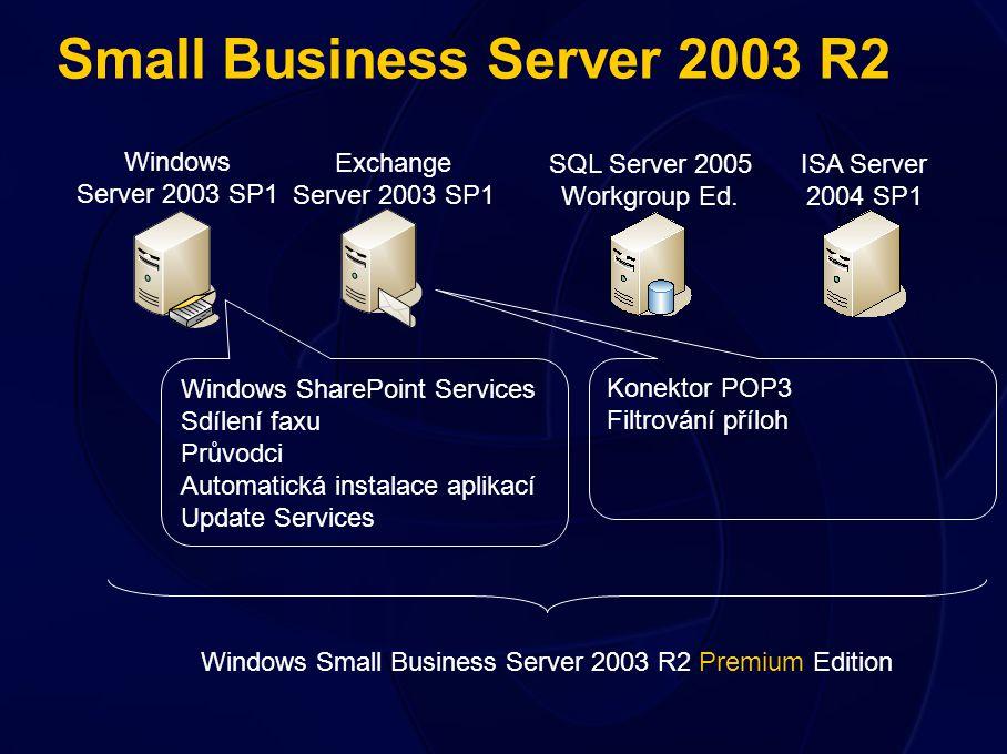 Edice SBS 2003 R2 SBS 2003 R2 Windows Server 2003 Exchange Server 2003 SharePoint Services Outlook 2003 SBS 2003 R2 Premium Windows Server 2003 Exchange Server 2003 SharePoint Services SQL Server 2005 Workgroup Ed.