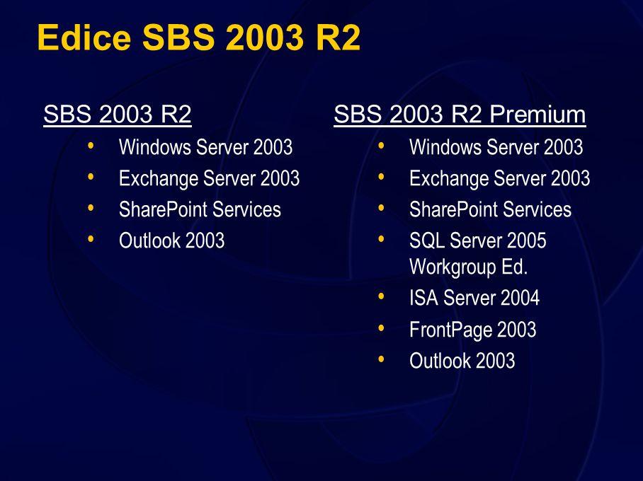 Obsah Edice a novinky Omezení a instalace Konfigurace Klienti Aplikace a práce uživatelů Údržba prostředí Skryté funkce verze R2 Instalace a licencování