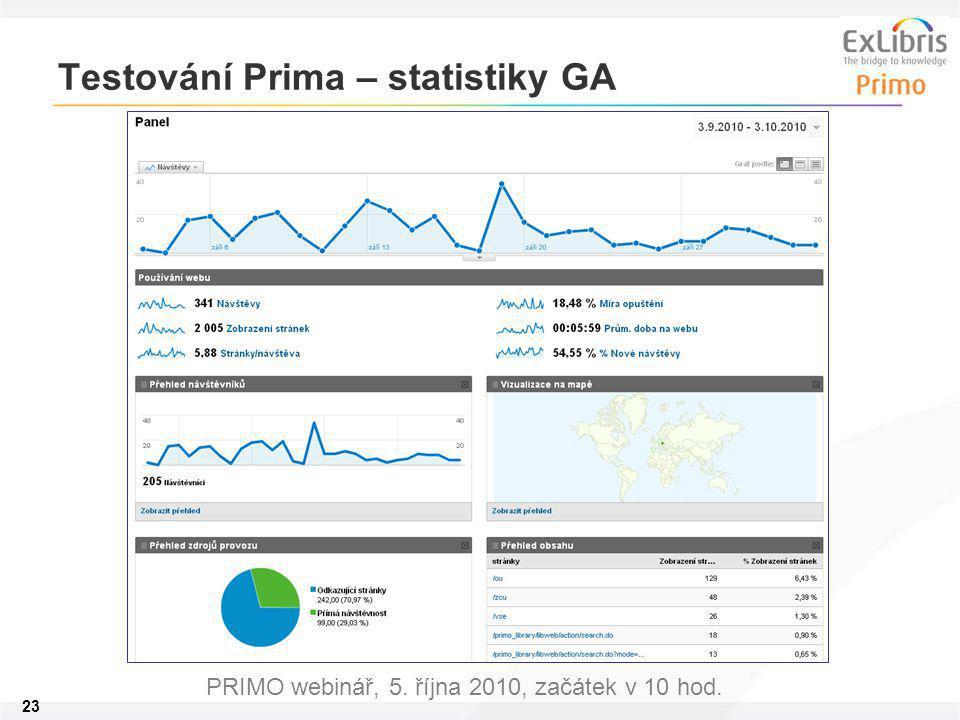 23 PRIMO webinář, 5. října 2010, začátek v 10 hod. Testování Prima – statistiky GA