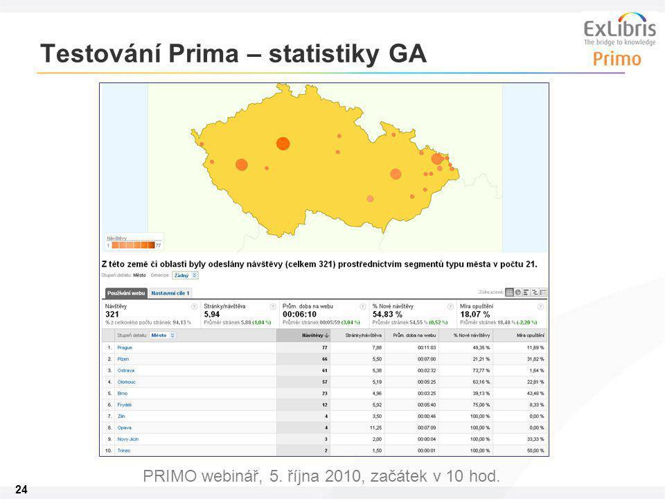 24 PRIMO webinář, 5. října 2010, začátek v 10 hod. Testování Prima – statistiky GA