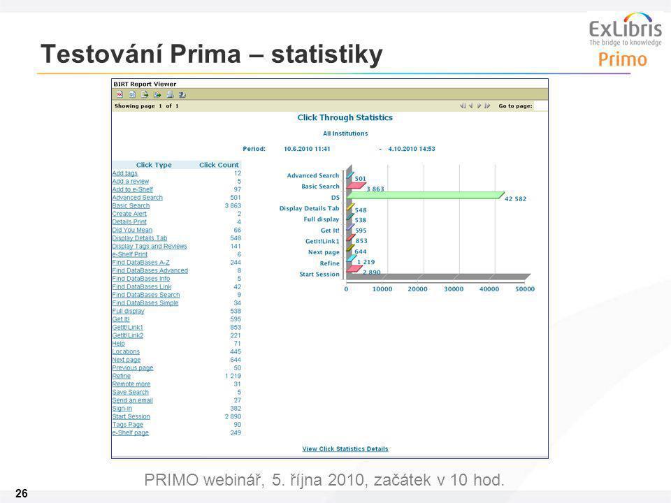 26 PRIMO webinář, 5. října 2010, začátek v 10 hod. Testování Prima – statistiky