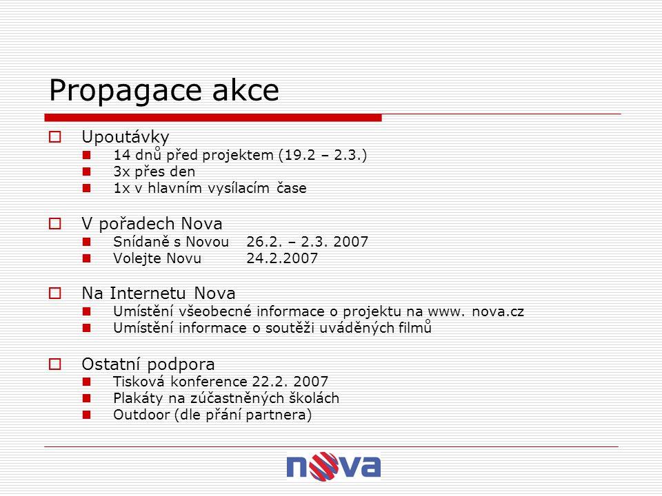 Propagace akce  Upoutávky 14 dnů před projektem (19.2 – 2.3.) 3x přes den 1x v hlavním vysílacím čase  V pořadech Nova Snídaně s Novou 26.2.