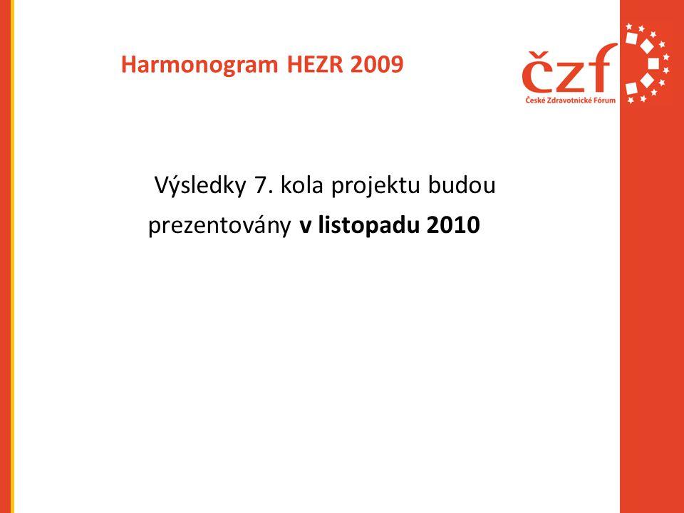 Harmonogram HEZR 2009 Výsledky 7. kola projektu budou prezentovány v listopadu 2010