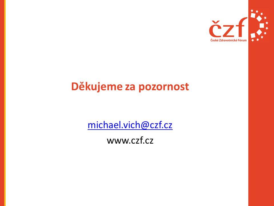 Děkujeme za pozornost michael.vich@czf.cz www.czf.cz