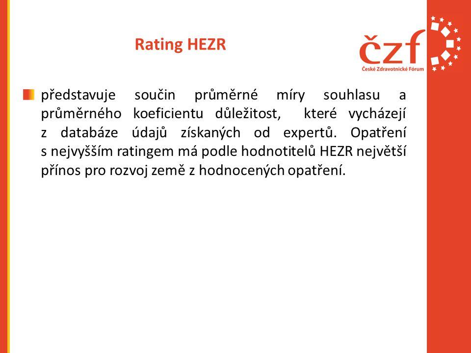 Rating HEZR představuje součin průměrné míry souhlasu a průměrného koeficientu důležitost, které vycházejí z databáze údajů získaných od expertů.