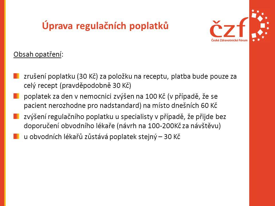 Úprava regulačních poplatků Obsah opatření: zrušení poplatku (30 Kč) za položku na receptu, platba bude pouze za celý recept (pravděpodobně 30 Kč) poplatek za den v nemocnici zvýšen na 100 Kč (v případě, že se pacient nerozhodne pro nadstandard) na místo dnešních 60 Kč zvýšení regulačního poplatku u specialisty v případě, že přijde bez doporučení obvodního lékaře (návrh na 100-200Kč za návštěvu) u obvodních lékařů zůstává poplatek stejný – 30 Kč