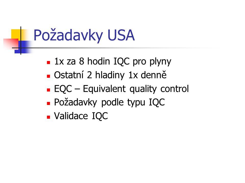 Požadavky USA 1x za 8 hodin IQC pro plyny Ostatní 2 hladiny 1x denně EQC – Equivalent quality control Požadavky podle typu IQC Validace IQC