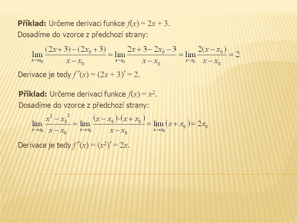 Příklad: Určeme derivaci funkce f(x) = x 2.