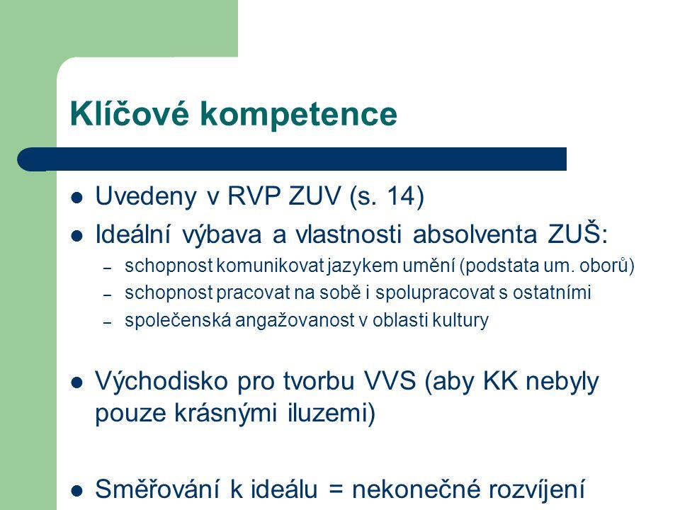 Klíčové kompetence Uvedeny v RVP ZUV (s.