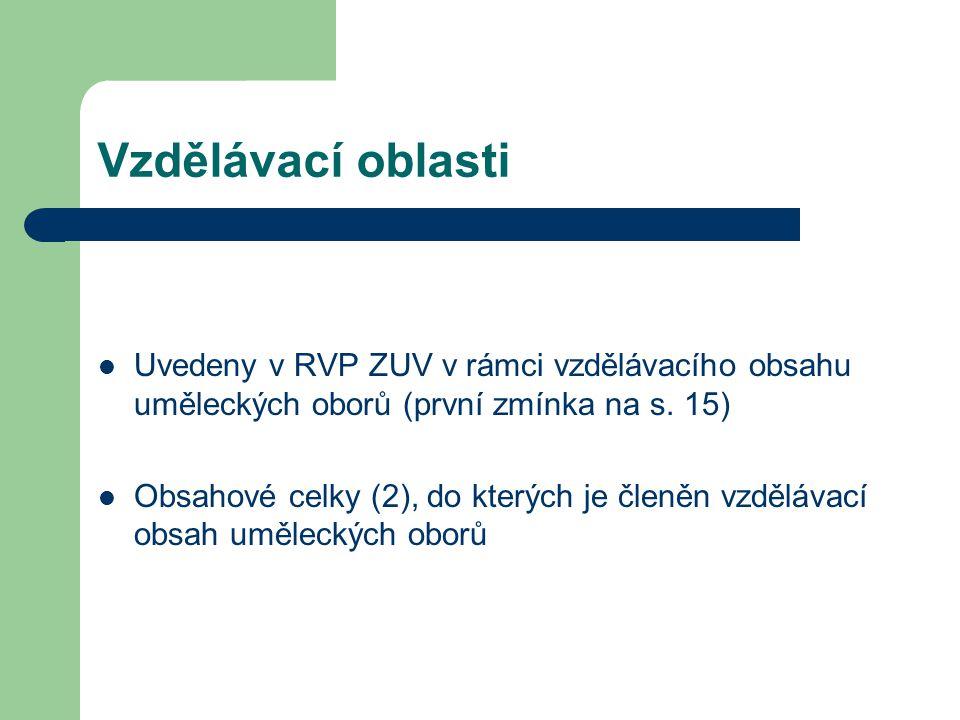 Vzdělávací oblasti Uvedeny v RVP ZUV v rámci vzdělávacího obsahu uměleckých oborů (první zmínka na s.