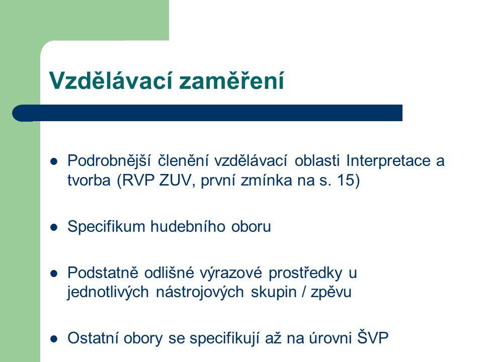 Vzdělávací zaměření Podrobnější členění vzdělávací oblasti Interpretace a tvorba (RVP ZUV, první zmínka na s.