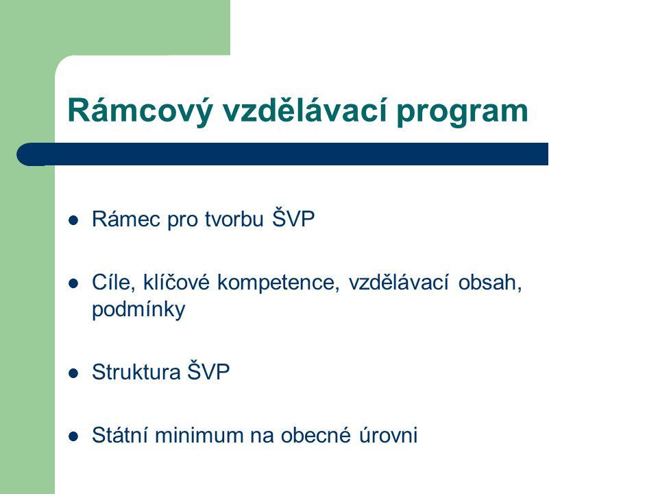 Rámcový vzdělávací program Rámec pro tvorbu ŠVP Cíle, klíčové kompetence, vzdělávací obsah, podmínky Struktura ŠVP Státní minimum na obecné úrovni