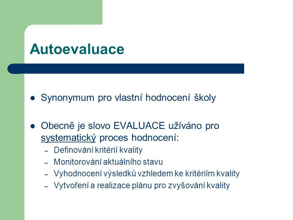 Autoevaluace Synonymum pro vlastní hodnocení školy Obecně je slovo EVALUACE užíváno pro systematický proces hodnocení: – Definování kritérií kvality – Monitorování aktuálního stavu – Vyhodnocení výsledků vzhledem ke kritériím kvality – Vytvoření a realizace plánu pro zvyšování kvality