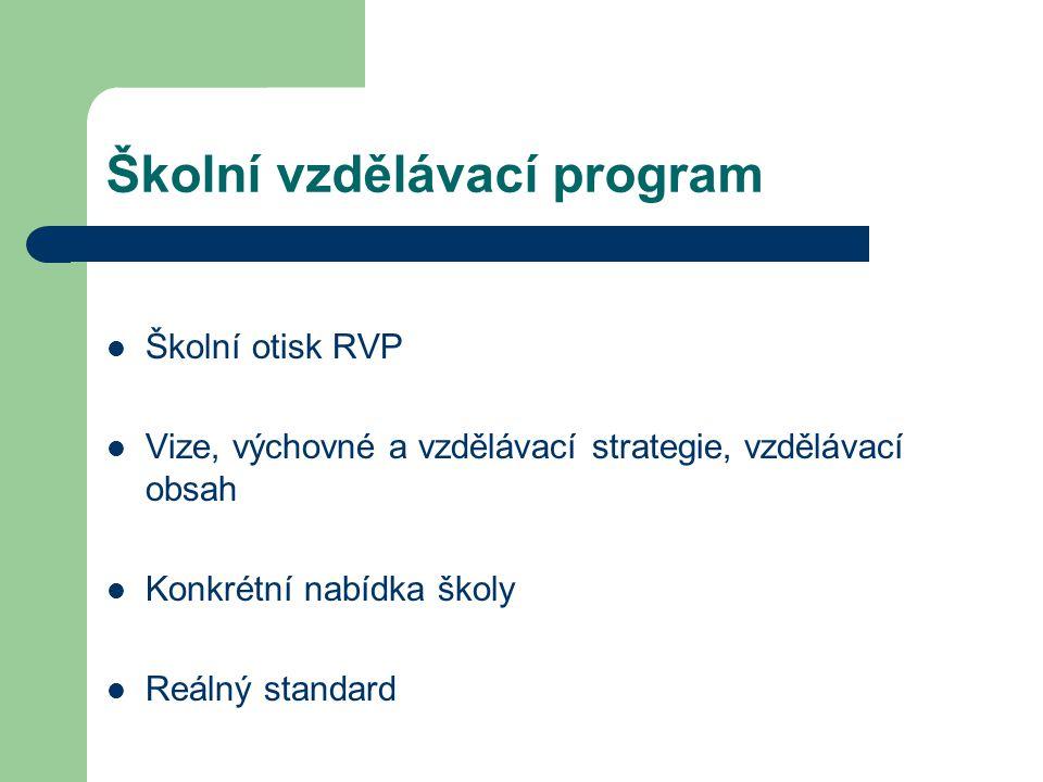 Školní vzdělávací program Školní otisk RVP Vize, výchovné a vzdělávací strategie, vzdělávací obsah Konkrétní nabídka školy Reálný standard