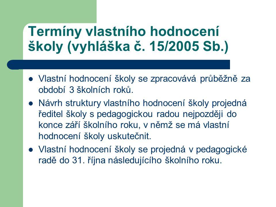 Termíny vlastního hodnocení školy (vyhláška č.