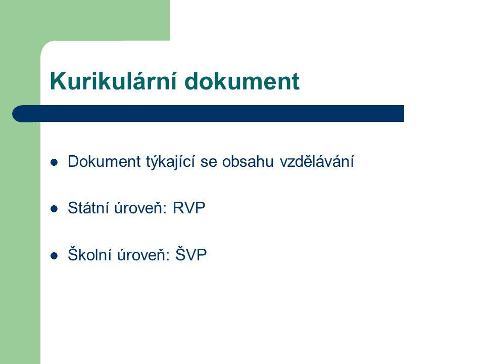 Kurikulární dokument Dokument týkající se obsahu vzdělávání Státní úroveň: RVP Školní úroveň: ŠVP