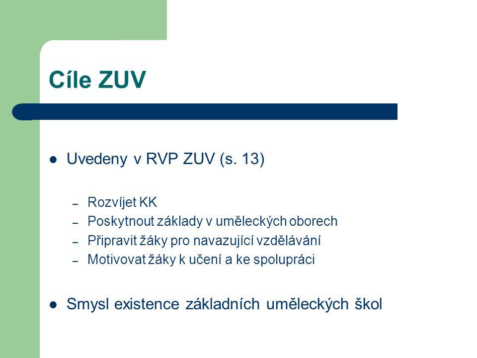 Cíle ZUV Uvedeny v RVP ZUV (s.