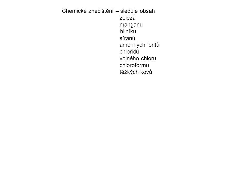 Chemické znečištění – sleduje obsah železa manganu hliníku síranů amonných iontů chloridů volného chloru chloroformu těžkých kovů