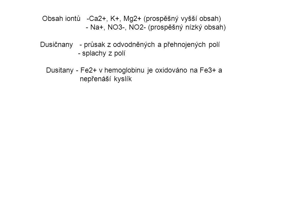 Obsah iontů -Ca2+, K+, Mg2+ (prospěšný vyšší obsah) - Na+, NO3-, NO2- (prospěšný nízký obsah) Dusičnany - průsak z odvodněných a přehnojených polí - splachy z polí Dusitany - Fe2+ v hemoglobinu je oxidováno na Fe3+ a nepřenáší kyslík