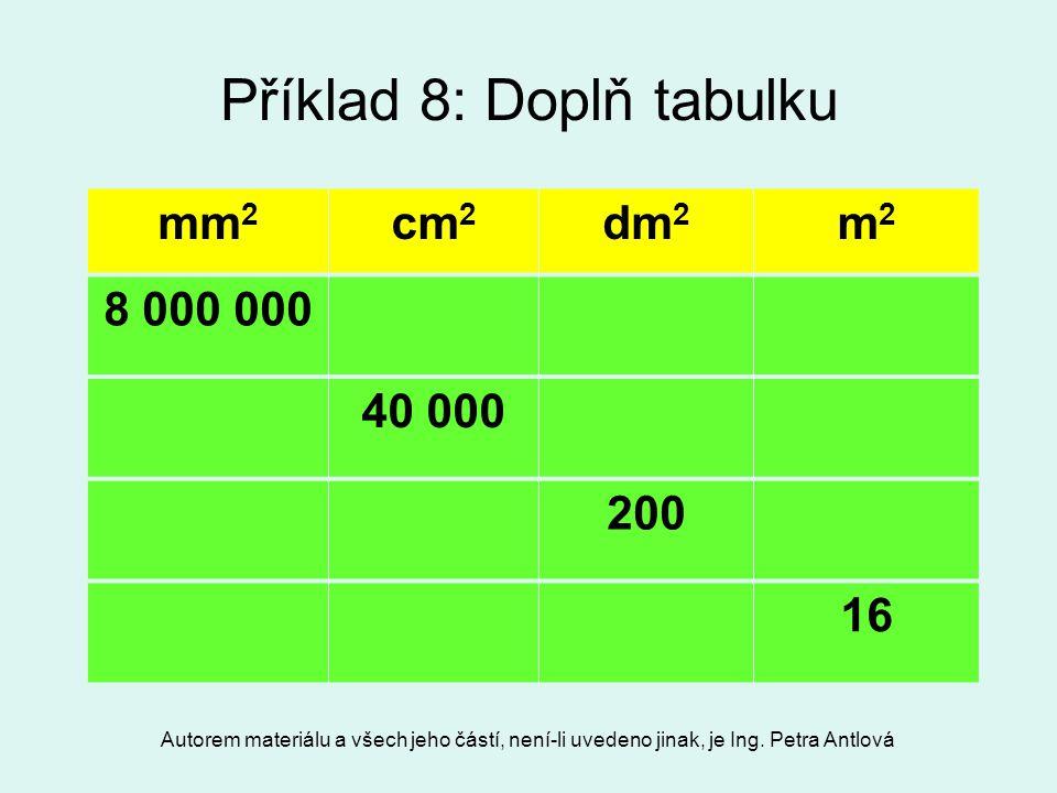 Autorem materiálu a všech jeho částí, není-li uvedeno jinak, je Ing. Petra Antlová Příklad 8: Doplň tabulku mm 2 cm 2 dm 2 m2m2 8 000 000 40 000 200 1