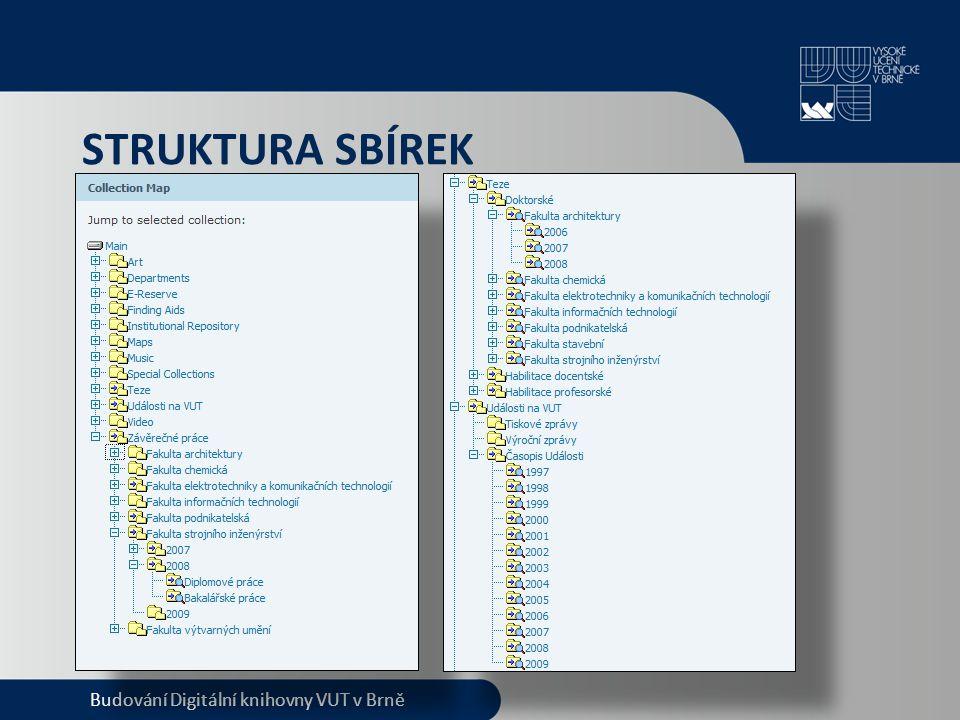STRUKTURA SBÍREK Budování Digitální knihovny VUT v Brně