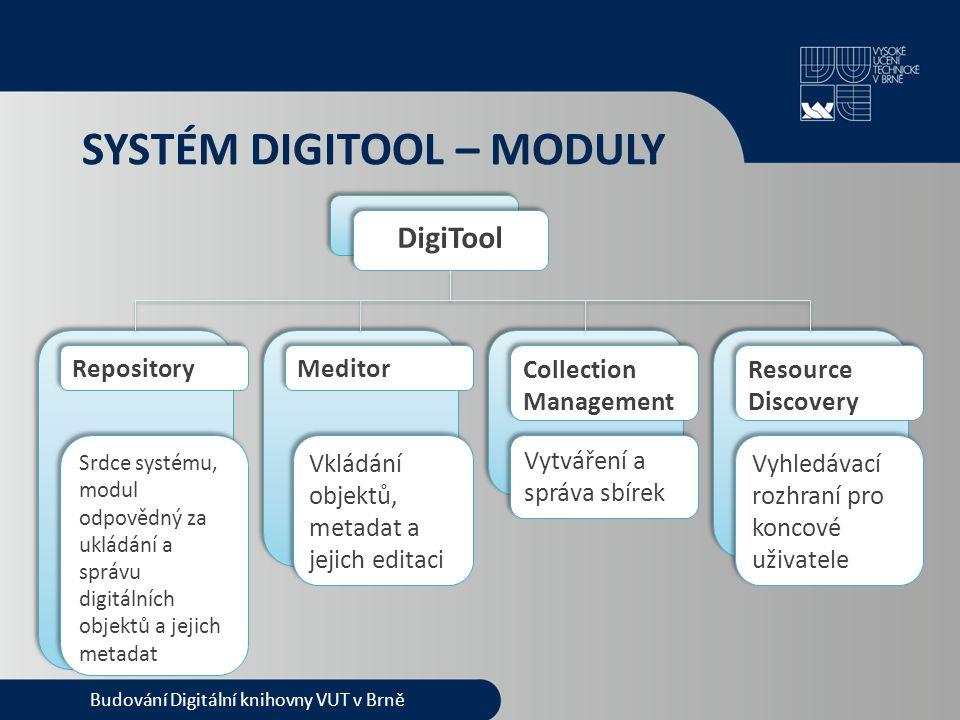 SYSTÉM DIGITOOL – MODULY Budování Digitální knihovny VUT v Brně DigiTool Srdce systému, modul odpovědný za ukládání a správu digitálních objektů a jej