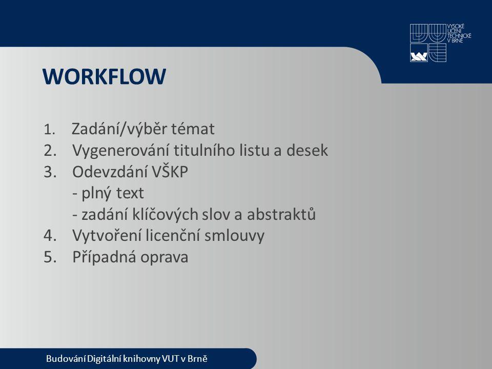 WORKFLOW Budování Digitální knihovny VUT v Brně 1. Zadání/výběr témat 2. Vygenerování titulního listu a desek 3. Odevzdání VŠKP - plný text - zadání k