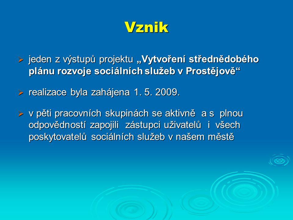 """Vznik  jeden z výstupů projektu """"Vytvoření střednědobého plánu rozvoje sociálních služeb v Prostějově  realizace byla zahájena 1."""