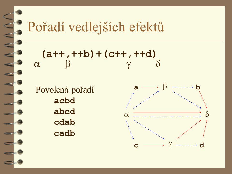 Pořadí vedlejších efektů (a++,++b)+(c++,++d)     ab    dc  Povolená pořadí acbd abcd cdab cadb