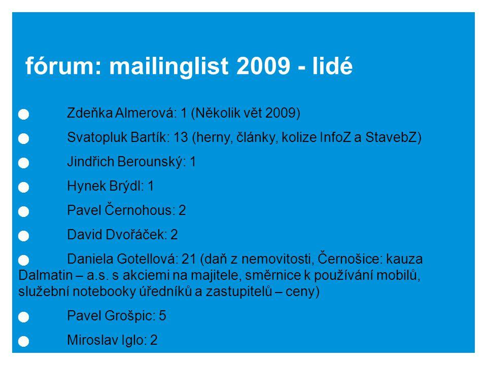 Zdeňka Almerová: 1 (Několik vět 2009) Svatopluk Bartík: 13 (herny, články, kolize InfoZ a StavebZ) Jindřich Berounský: 1 Hynek Brýdl: 1 Pavel Černohou