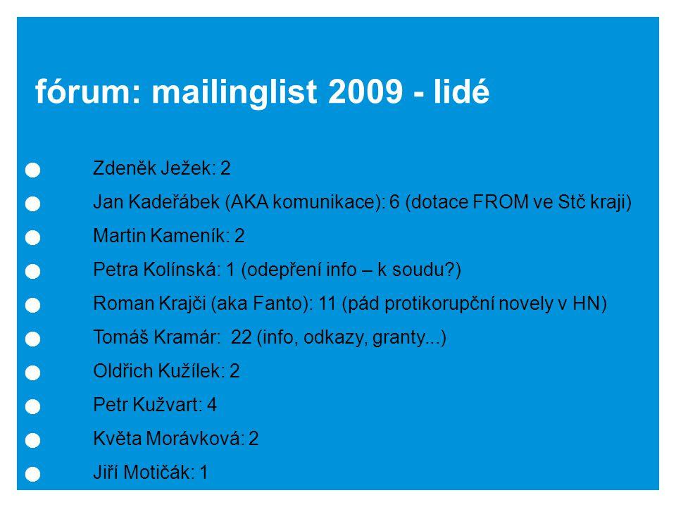 Zdeněk Ježek: 2 Jan Kadeřábek (AKA komunikace): 6 (dotace FROM ve Stč kraji) Martin Kameník: 2 Petra Kolínská: 1 (odepření info – k soudu ) Roman Krajči (aka Fanto): 11 (pád protikorupční novely v HN) Tomáš Kramár: 22 (info, odkazy, granty...) Oldřich Kužílek: 2 Petr Kužvart: 4 Květa Morávková: 2 Jiří Motičák: 1 fórum: mailinglist 2009 - lidé