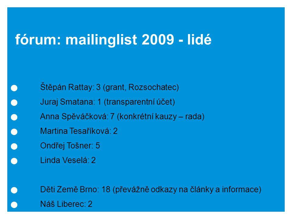 Štěpán Rattay: 3 (grant, Rozsochatec) Juraj Smatana: 1 (transparentní účet) Anna Spěváčková: 7 (konkrétní kauzy – rada) Martina Tesaříková: 2 Ondřej T