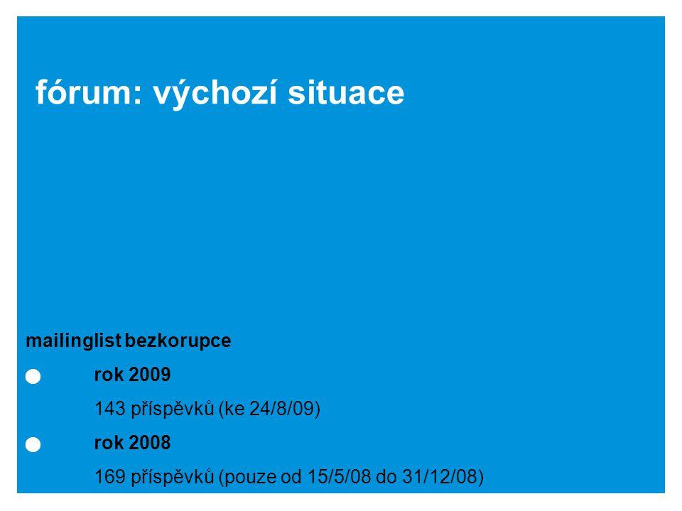 mailinglist bezkorupce rok 2009 143 příspěvků (ke 24/8/09) rok 2008 169 příspěvků (pouze od 15/5/08 do 31/12/08) fórum: výchozí situace