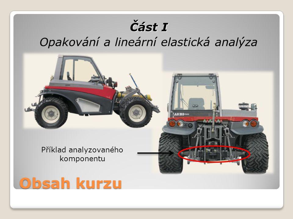 Obsah kurzu Část I Opakování a lineární elastická analýza Příklad analyzovaného komponentu