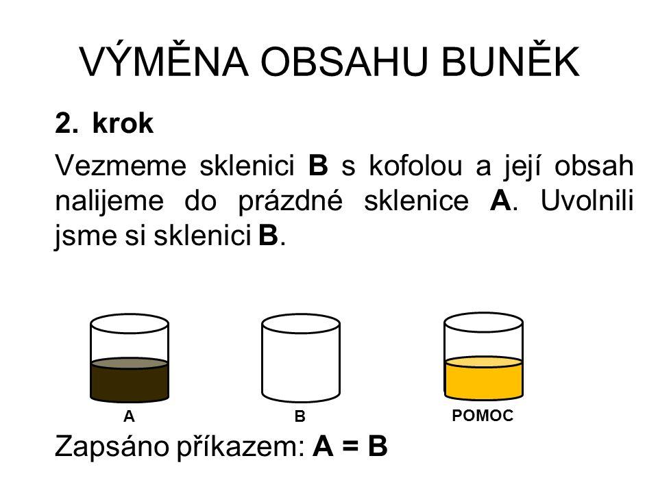 VÝMĚNA OBSAHU BUNĚK 2.krok Vezmeme sklenici B s kofolou a její obsah nalijeme do prázdné sklenice A. Uvolnili jsme si sklenici B. Zapsáno příkazem: A