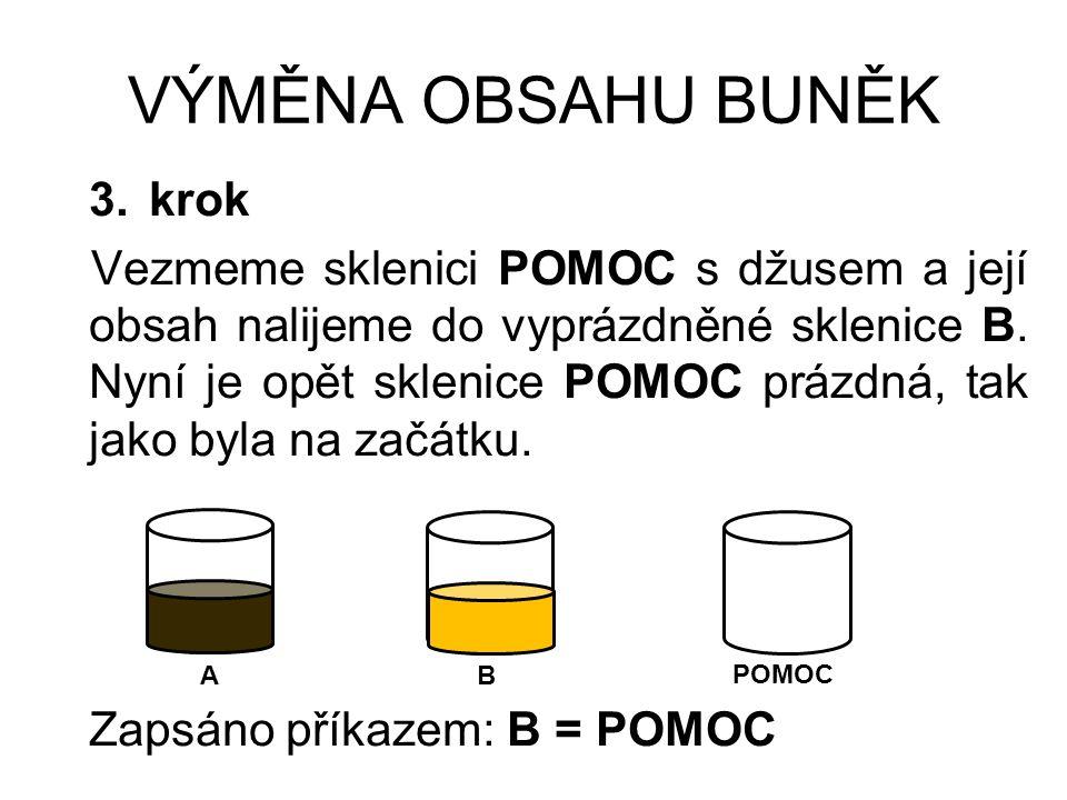 VÝMĚNA OBSAHU BUNĚK 3.krok Vezmeme sklenici POMOC s džusem a její obsah nalijeme do vyprázdněné sklenice B. Nyní je opět sklenice POMOC prázdná, tak j