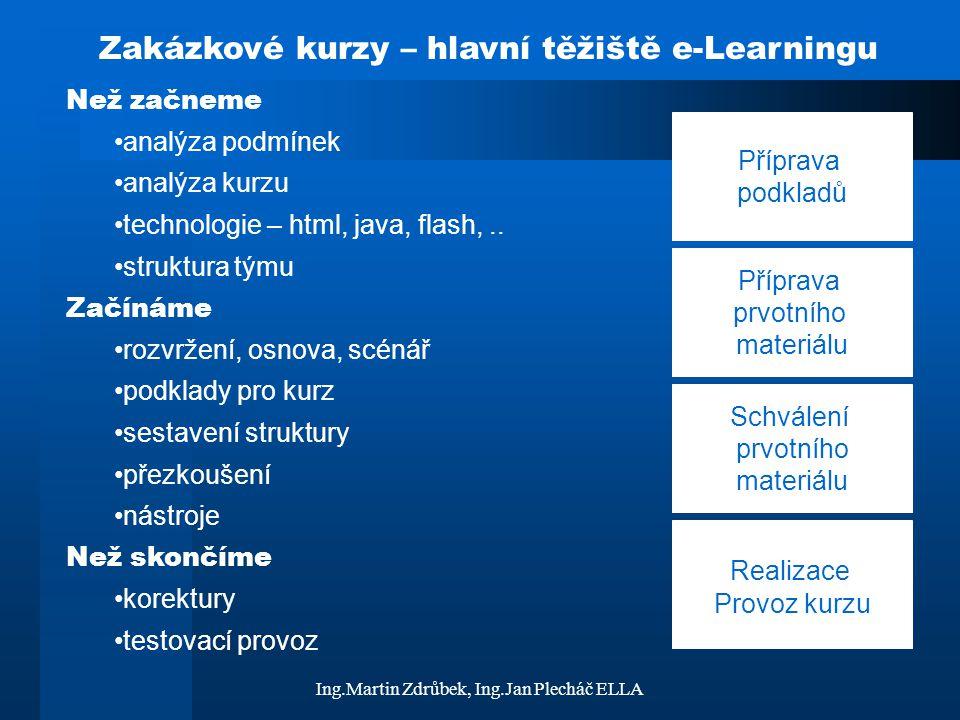 Ing.Martin Zdrůbek, Ing.Jan Plecháč ELLA Než začneme analýza podmínek analýza kurzu technologie – html, java, flash,.. struktura týmu Začínáme rozvrže